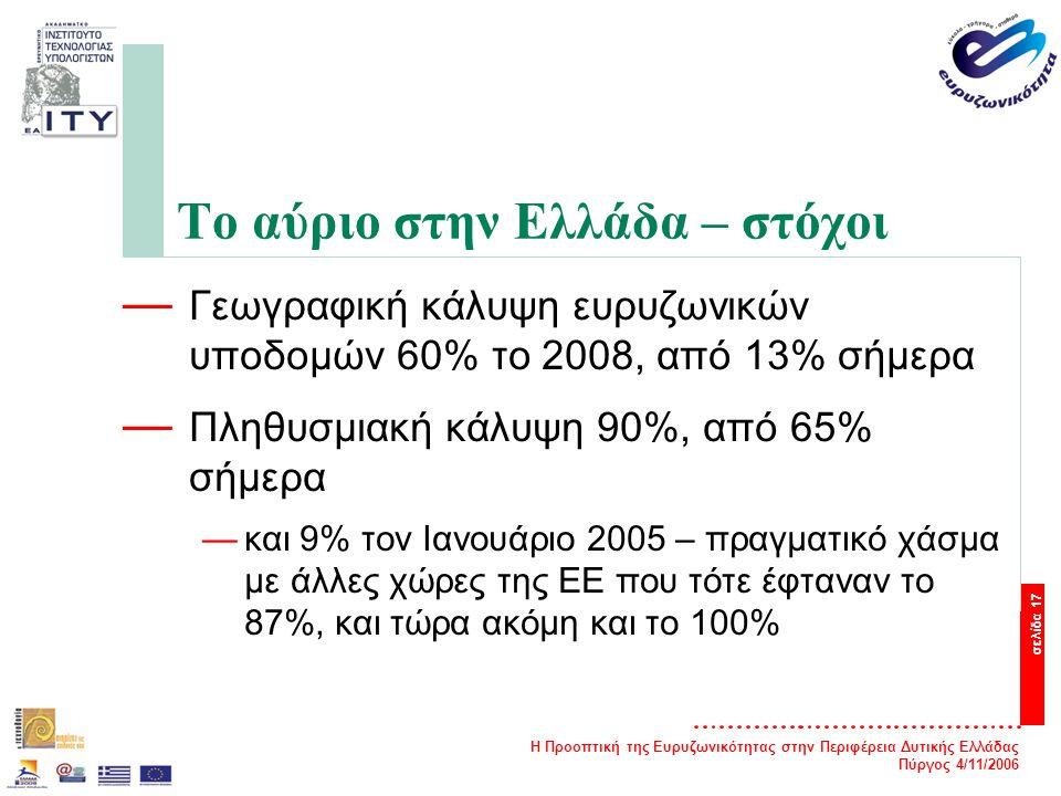 Η Προοπτική της Ευρυζωνικότητας στην Περιφέρεια Δυτικής Ελλάδας Πύργος 4/11/2006 σελίδα 17 Το αύριο στην Ελλάδα – στόχοι — Γεωγραφική κάλυψη ευρυζωνικών υποδομών 60% το 2008, από 13% σήμερα — Πληθυσμιακή κάλυψη 90%, από 65% σήμερα —και 9% τον Ιανουάριο 2005 – πραγματικό χάσμα με άλλες χώρες της ΕΕ που τότε έφταναν το 87%, και τώρα ακόμη και το 100%