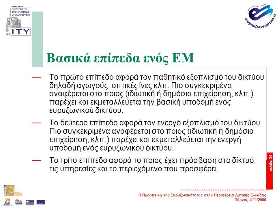 Η Προοπτική της Ευρυζωνικότητας στην Περιφέρεια Δυτικής Ελλάδας Πύργος 4/11/2006 σελίδα 34 Βασικά επίπεδα ενός EM — Το πρώτο επίπεδο αφορά τον παθητικό εξοπλισμό του δικτύου δηλαδή αγωγούς, οπτικές ίνες κλπ.