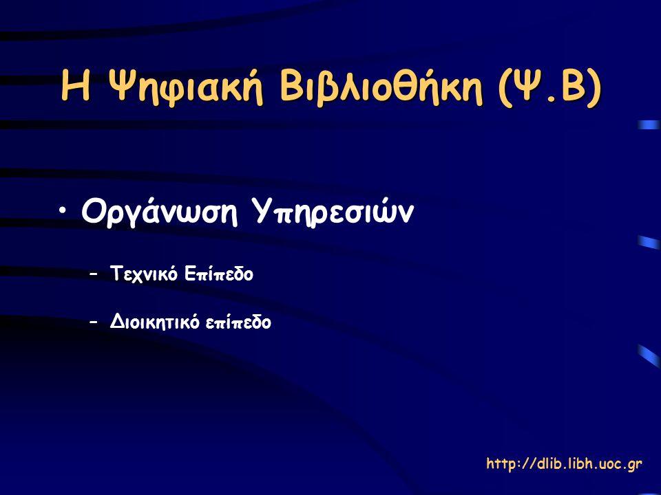 Κόστος = Αντικειμενικός περιορισμός Περιεχόμενο –Έντυπο –Ψηφιακό Online Offline –Microfilm –Microfiche http://dlib.libh.uoc.gr