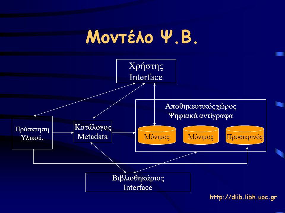 Αρχή – Φάση 1 εκπαίδευση Στο λογισμικό διαχείρισης - Dienst Μηχανισμοί δημιουργίας ψηφιακών συλλογών –Ταυτοποίηση- εντοπισμός- επιλογή –παραλαβή και έλεγχος ποιότητας –επεξεργασία- περιγραφή (μεταδεδομένα) –αποθήκευση –διάθεση Στη χρήση του Η/ΥΣτη χρήση του Η/Υ –Εξερεύνηση Windows, άνοιγμα, αντιγραφή, αποθήκευση αρχείου Στις διάφορες εφαρμογές : Microsoft Word, Excel, Netscape Navigator, Internet Explorer, Microsoft Photo Editor, Microsoft PowerPoint, Acrobat Reader, Gsview, WinZip http://dlib.libh.uoc.gr
