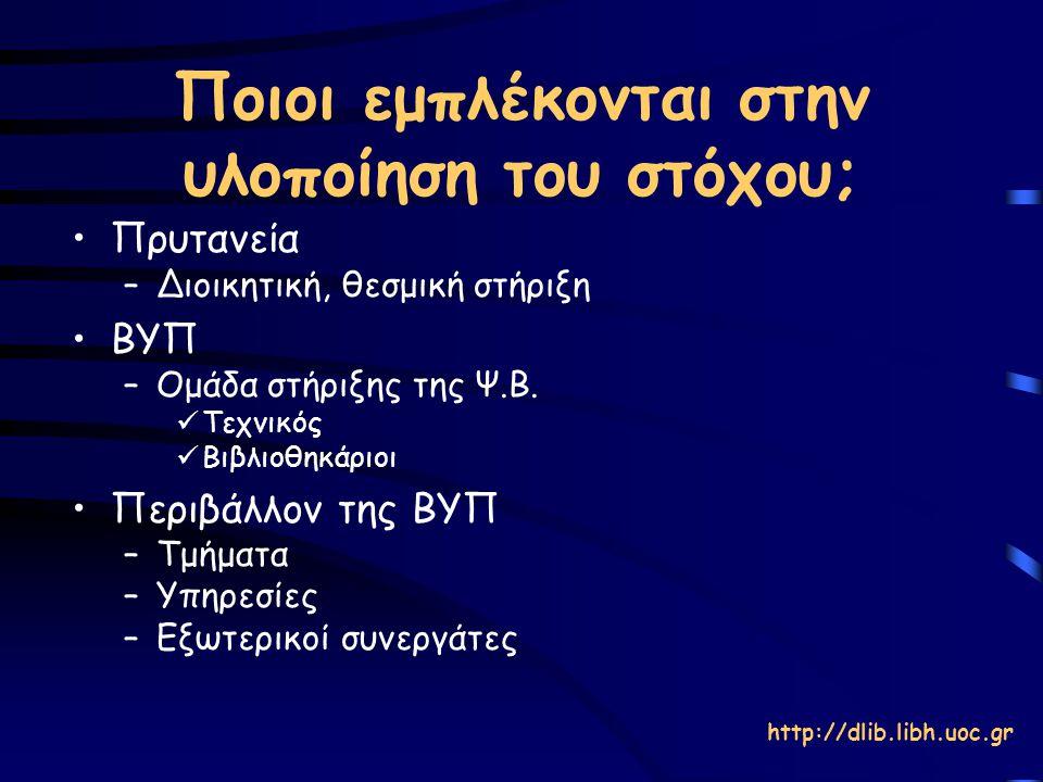 Πώς υλοποιούμε το στόχο; Project (φάσεις) –Αρχή –Μέση –Τέλος Κάθε φάση έχει συγκεκριμένα αποτελέσματα –Παραδοτέα http://dlib.libh.uoc.gr