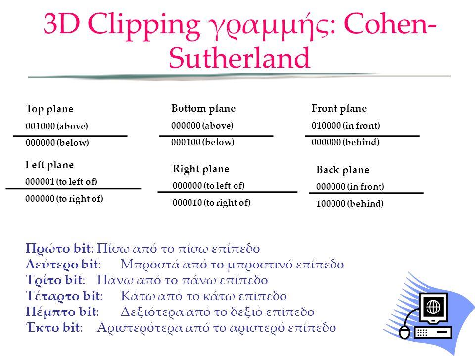 Πρώτο bit: Πίσω από το πίσω επίπεδο Δεύτερο bit: Μπροστά από το μπροστινό επίπεδο Τρίτο bit: Πάνω από το πάνω επίπεδο Τέταρτο bit: Κάτω από το κάτω επίπεδο Πέμπτο bit:Δεξιότερα από το δεξιό επίπεδο Έκτο bit: Αριστερότερα από το αριστερό επίπεδο 3D Clipping γραμμής: Cohen- Sutherland Top plane 001000 (above) 000000 (below) Bottom plane 000000 (above) 000100 (below) Front plane 010000 (in front) 000000 (behind) Left plane 000001 (to left of) 000000 (to right of) Right plane 000000 (to left of) 000010 (to right of) Back plane 000000 (in front) 100000 (behind)