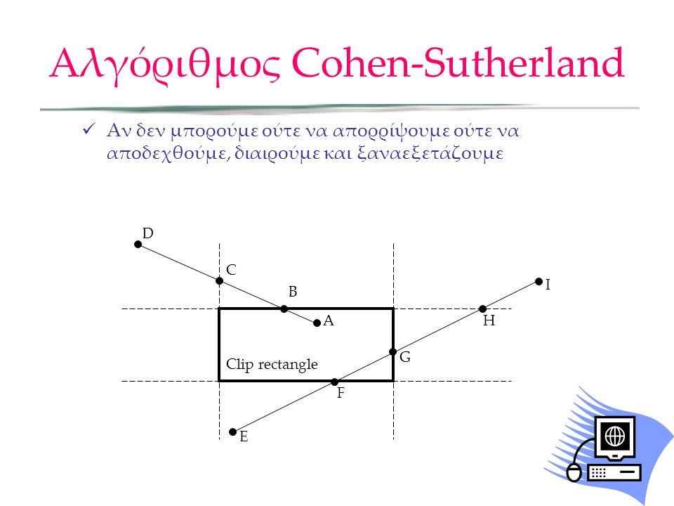 Αν δεν μπορούμε ούτε να απορρίψουμε ούτε να αποδεχθούμε, διαιρούμε και ξαναεξετάζουμε Clip rectangle D C B A E F G H I Αλγόριθμος Cohen-Sutherland