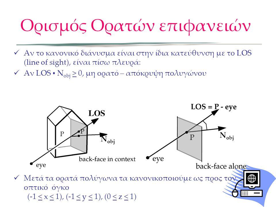 Αν το κανονικό διάνυσμα είναι στην ίδια κατεύθυνση με το LOS (line of sight), είναι πίσω πλευρά: Αν LOS N obj > 0, μη ορατό – απόκρυψη πολυγώνου Μετά τα ορατά πολύγωνα τα κανονικοποιούμε ως προς τον οπτικό όγκο (-1 < x < 1), (-1 < y < 1), (0 < z < 1) N obj Ορισμός Ορατών επιφανειών
