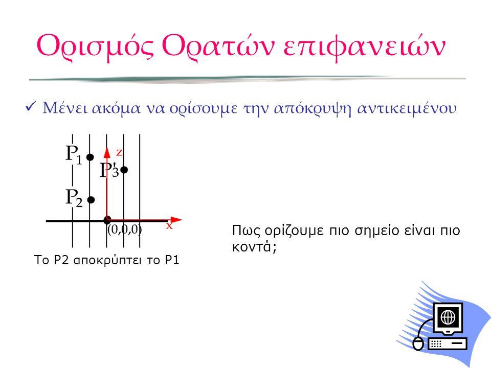 Μένει ακόμα να ορίσουμε την απόκρυψη αντικειμένου Το P2 αποκρύπτει το P1 Πως ορίζουμε πιο σημείο είναι πιο κοντά; Ορισμός Ορατών επιφανειών