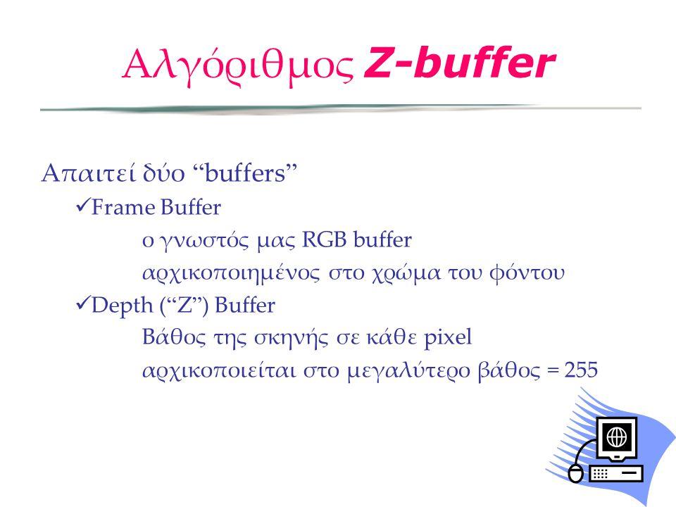 Απαιτεί δύο buffers Frame Buffer ο γνωστός μας RGB buffer αρχικοποιημένος στο χρώμα του φόντου Depth ( Z ) Buffer Βάθος της σκηνής σε κάθε pixel αρχικοποιείται στο μεγαλύτερο βάθος = 255 Αλγόριθμος Z-buffer