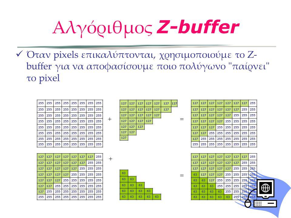 Όταν pixels επικαλύπτονται, χρησιμοποιούμε το Z- buffer για να αποφασίσουμε ποιο πολύγωνο παίρνει το pixel 255 127 255 127 255 127 255 127 255 127 255 127 255 127255 127 255 127 255 127 255 127 255 127 255 127 255 127255 += 127 255 127 255 127 255 63127 255 63 127255 63 255 63 255 63 255 63 + = Αλγόριθμος Z-buffer