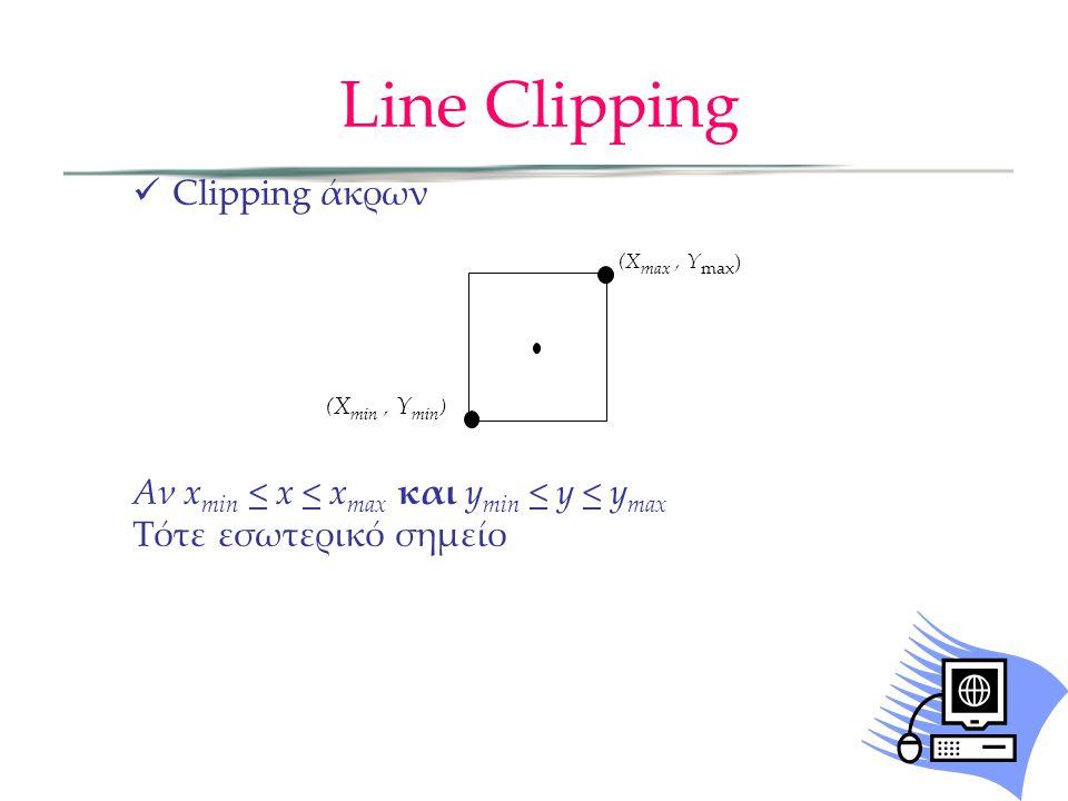 Line Clipping Clipping άκρων Αν x min < x < x max και y min < y < y max Τότε εσωτερικό σημείο (X min, Y min ) (X max, Y max )