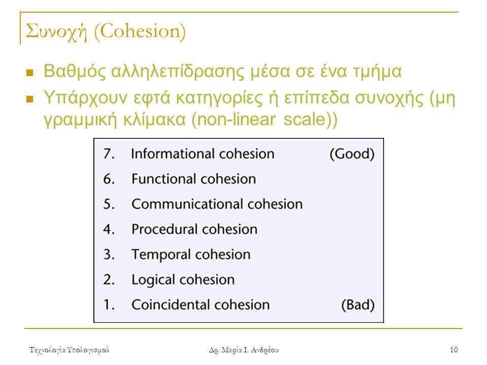 Τεχνολογία Υπολογισμού Δρ. Μαρία Ι.