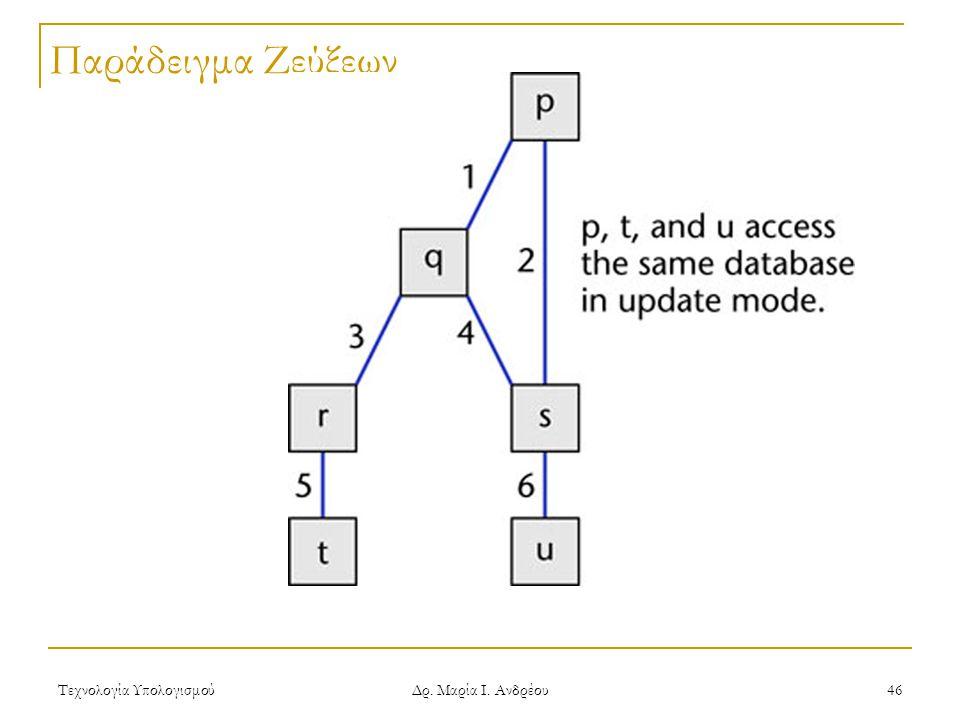 Τεχνολογία Υπολογισμού Δρ. Μαρία Ι. Ανδρέου 46 Παράδειγμα Ζεύξεων