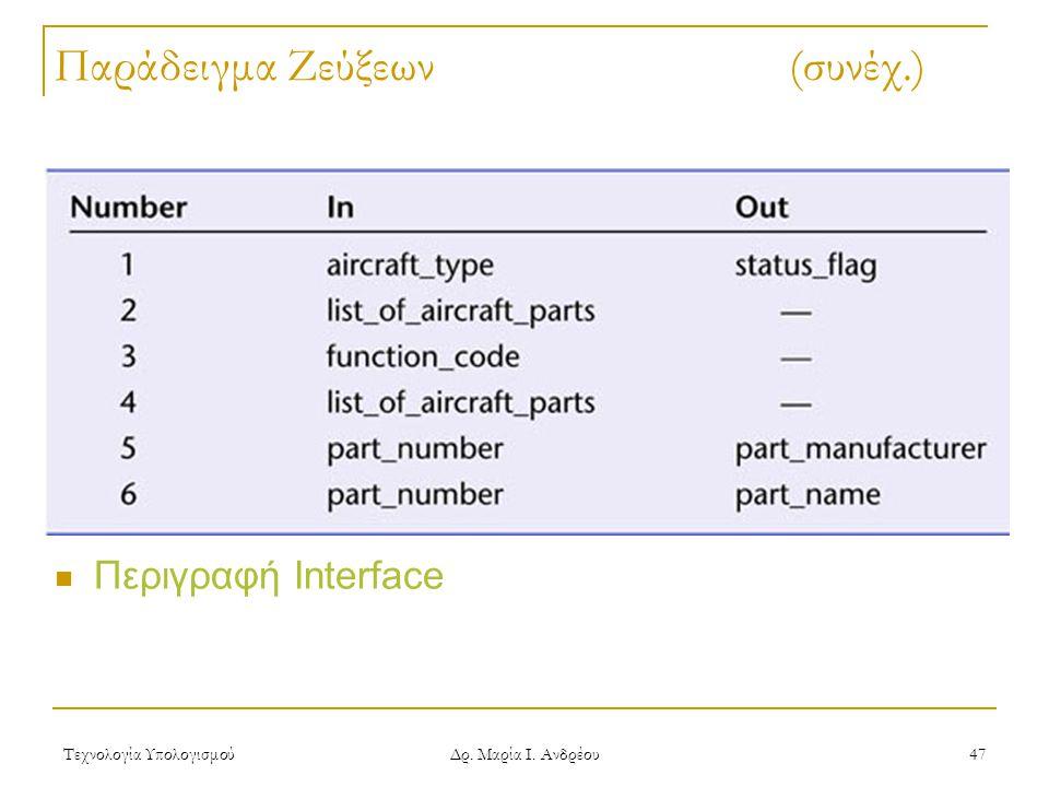 Τεχνολογία Υπολογισμού Δρ. Μαρία Ι. Ανδρέου 47 Παράδειγμα Ζεύξεων(συνέχ.) Περιγραφή Interface