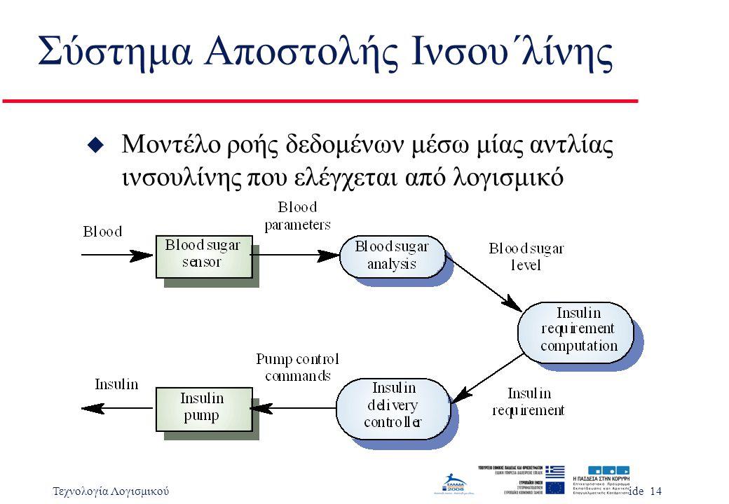 Τεχνολογία ΛογισμικούSlide 14 Σύστημα Αποστολής Ινσου΄λίνης u Μοντέλο ροής δεδομένων μέσω μίας αντλίας ινσουλίνης που ελέγχεται από λογισμικό