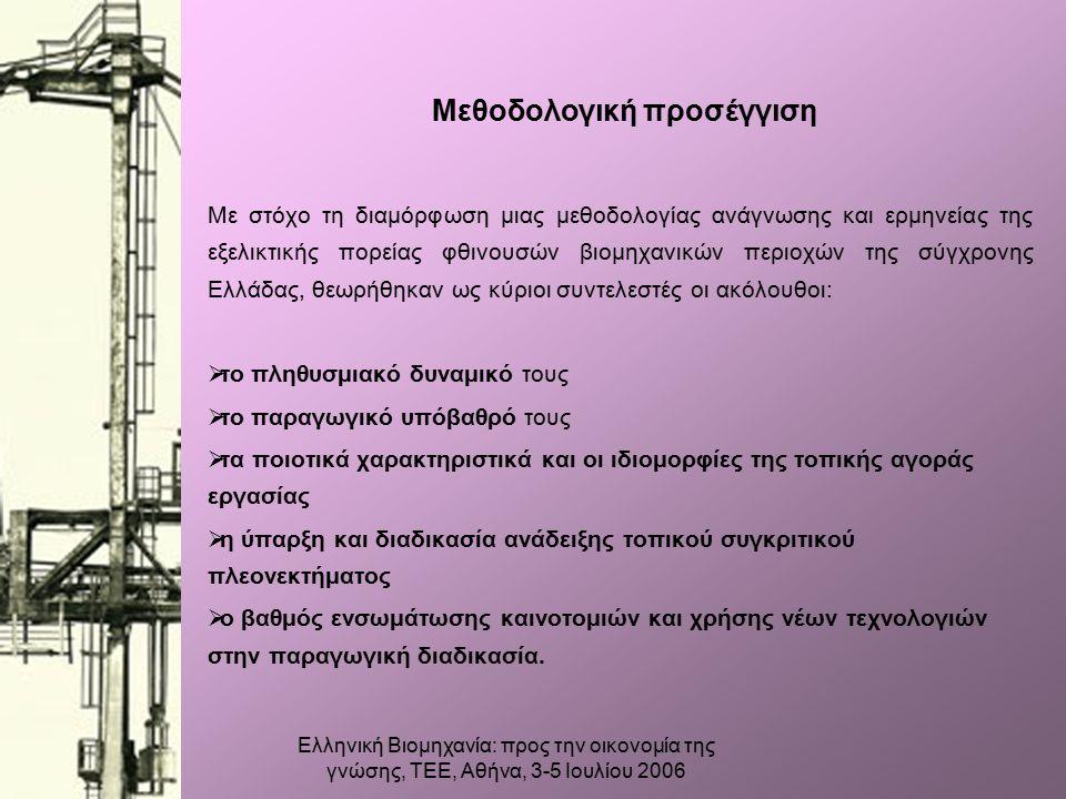 Ελληνική Βιομηχανία: προς την οικονομία της γνώσης, ΤΕΕ, Αθήνα, 3-5 Ιουλίου 2006 Μεθοδολογική προσέγγιση Με στόχο τη διαμόρφωση μιας μεθοδολογίας ανάγνωσης και ερμηνείας της εξελικτικής πορείας φθινουσών βιομηχανικών περιοχών της σύγχρονης Ελλάδας, θεωρήθηκαν ως κύριοι συντελεστές οι ακόλουθοι:  το πληθυσμιακό δυναμικό τους  το παραγωγικό υπόβαθρό τους  τα ποιοτικά χαρακτηριστικά και οι ιδιομορφίες της τοπικής αγοράς εργασίας  η ύπαρξη και διαδικασία ανάδειξης τοπικού συγκριτικού πλεονεκτήματος  ο βαθμός ενσωμάτωσης καινοτομιών και χρήσης νέων τεχνολογιών στην παραγωγική διαδικασία.
