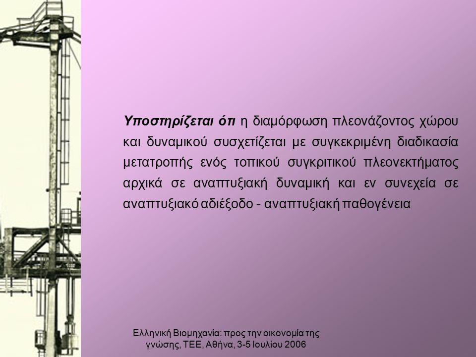 Ελληνική Βιομηχανία: προς την οικονομία της γνώσης, ΤΕΕ, Αθήνα, 3-5 Ιουλίου 2006 Υποστηρίζεται ότι η διαμόρφωση πλεονάζοντος χώρου και δυναμικού συσχετίζεται με συγκεκριμένη διαδικασία μετατροπής ενός τοπικού συγκριτικού πλεονεκτήματος αρχικά σε αναπτυξιακή δυναμική και εν συνεχεία σε αναπτυξιακό αδιέξοδο - αναπτυξιακή παθογένεια
