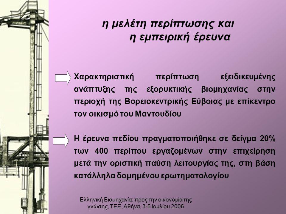 Ελληνική Βιομηχανία: προς την οικονομία της γνώσης, ΤΕΕ, Αθήνα, 3-5 Ιουλίου 2006 η μελέτη περίπτωσης και η εμπειρική έρευνα Χαρακτηριστική περίπτωση εξειδικευμένης ανάπτυξης της εξορυκτικής βιομηχανίας στην περιοχή της Βορειοκεντρικής Εύβοιας με επίκεντρο τον οικισμό του Μαντουδίου Η έρευνα πεδίου πραγματοποιήθηκε σε δείγμα 20% των 400 περίπου εργαζομένων στην επιχείρηση μετά την οριστική παύση λειτουργίας της, στη βάση κατάλληλα δομημένου ερωτηματολογίου