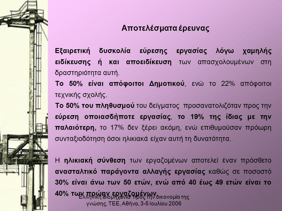 Ελληνική Βιομηχανία: προς την οικονομία της γνώσης, ΤΕΕ, Αθήνα, 3-5 Ιουλίου 2006 Αποτελέσματα έρευνας Εξαιρετική δυσκολία εύρεσης εργασίας λόγω χαμηλής ειδίκευσης ή και αποειδίκευση των απασχολουμένων στη δραστηριότητα αυτή.