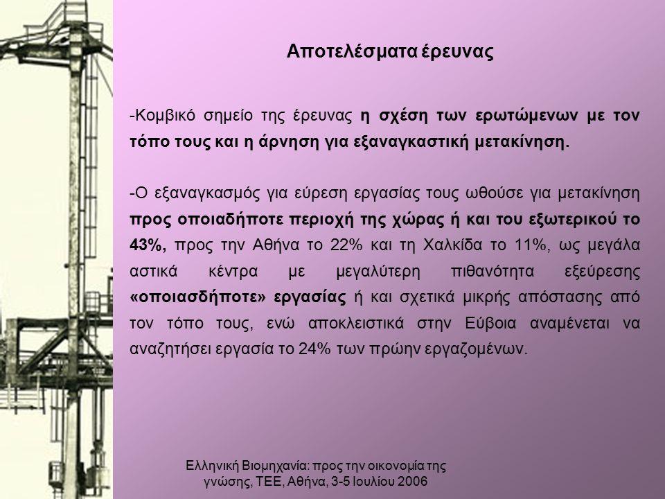 Ελληνική Βιομηχανία: προς την οικονομία της γνώσης, ΤΕΕ, Αθήνα, 3-5 Ιουλίου 2006 Αποτελέσματα έρευνας -Κομβικό σημείο της έρευνας η σχέση των ερωτώμενων με τον τόπο τους και η άρνηση για εξαναγκαστική μετακίνηση.