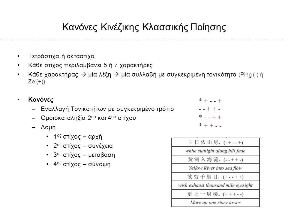 Κανόνες Κινέζικης Κλασσικής Ποίησης Τετράστιχα ή οκτάστιχα Κάθε στίχος περιλαμβάνει 5 ή 7 χαρακτήρες Κάθε χαρακτήρας  μία λέξη  μία συλλαβή με συγκεκριμένη τονικότητα (Ping (-) ή Ze (+)) Κανόνες –Εναλλαγή Τονικοτήτων με συγκεκριμένο τρόπο –Ομοιοκαταληξία 2 ου και 4 ου στίχου –Δομή 1 ος στίχος – αρχή 2 ος στίχος – συνέχεια 3 ος στίχος – μετάβαση 4 ος στίχος – σύνοψη