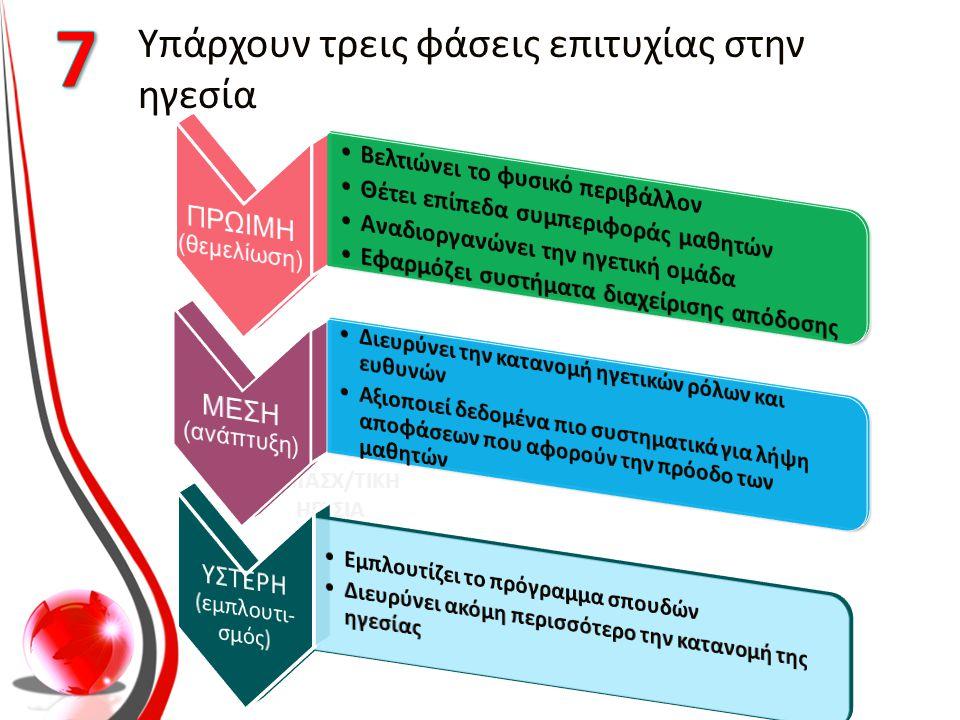 Υπάρχουν τρεις φάσεις επιτυχίας στην ηγεσία Καθορισμός οράματος και κατεύθυνσης ΜΕΤΑΣΧ/ΤΙΚΗ ΗΓΕΣΙΑ