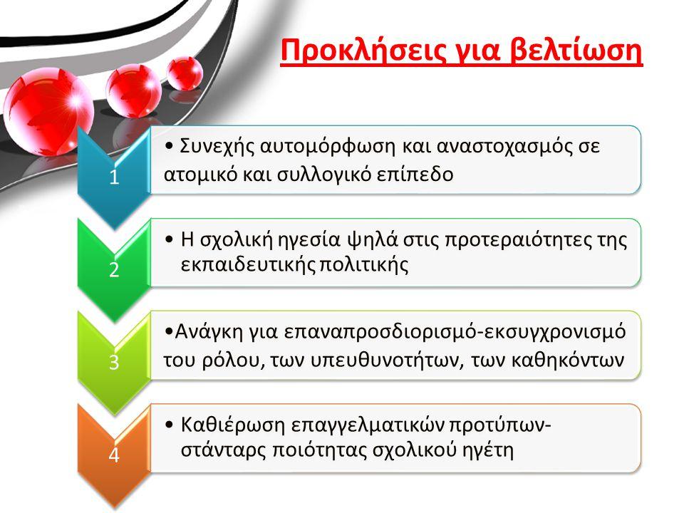 Προκλήσεις για βελτίωση 1 Συνεχής αυτομόρφωση και αναστοχασμός σε ατομικό και συλλογικό επίπεδο 2 Η σχολική ηγεσία ψηλά στις προτεραιότητες της εκπαιδευτικής πολιτικής 3 Ανάγκη για επαναπροσδιορισμό-εκσυγχρονισμό του ρόλου, των υπευθυνοτήτων, των καθηκόντων 4 Καθιέρωση επαγγελματικών προτύπων- στάνταρς ποιότητας σχολικού ηγέτη
