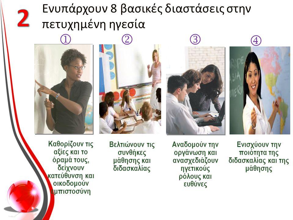 Ενυπάρχουν 8 βασικές διαστάσεις στην πετυχημένη ηγεσία Βελτιώνουν τις συνθήκες μάθησης και διδασκαλίας Αναδομούν την οργάνωση και ανασχεδιάζουν ηγετικούς ρόλους και ευθύνες Ενισχύουν την ποιότητα της διδασκαλίας και της μάθησης Καθορίζουν τις αξίες και το όραμά τους, δείχνουν κατεύθυνση και οικοδομούν εμπιστοσύνη  