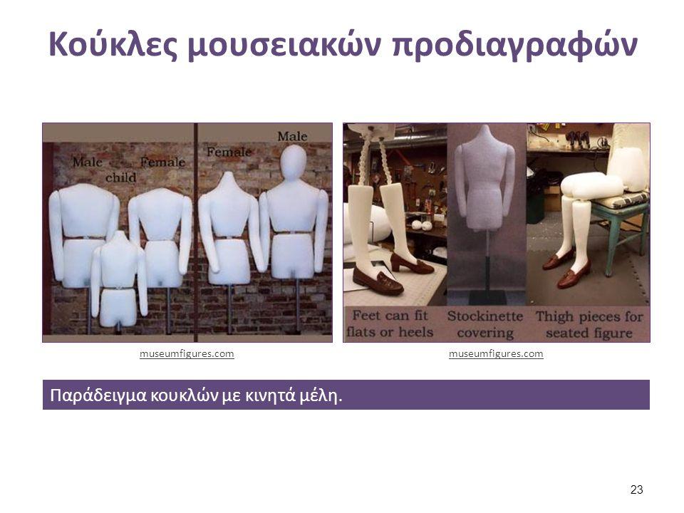 Κούκλες μουσειακών προδιαγραφών Παράδειγμα κουκλών με κινητά μέλη. museumfigures.com 23