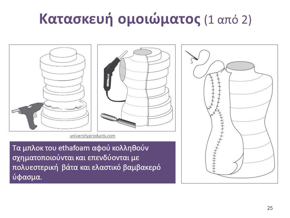 Κατασκευή ομοιώματος (1 από 2) universityproducts.com Τα μπλοκ του ethafoam αφού κολληθούν σχηματοποιούνται και επενδύονται με πολυεστερική βάτα και ε