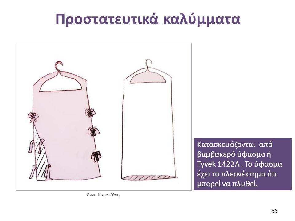 Προστατευτικά καλύμματα Κατασκευάζονται από βαμβακερό ύφασμα ή Tyvek 1422A. Το ύφασμα έχει το πλεονέκτημα ότι μπορεί να πλυθεί. Άννα Καρατζάνη 56