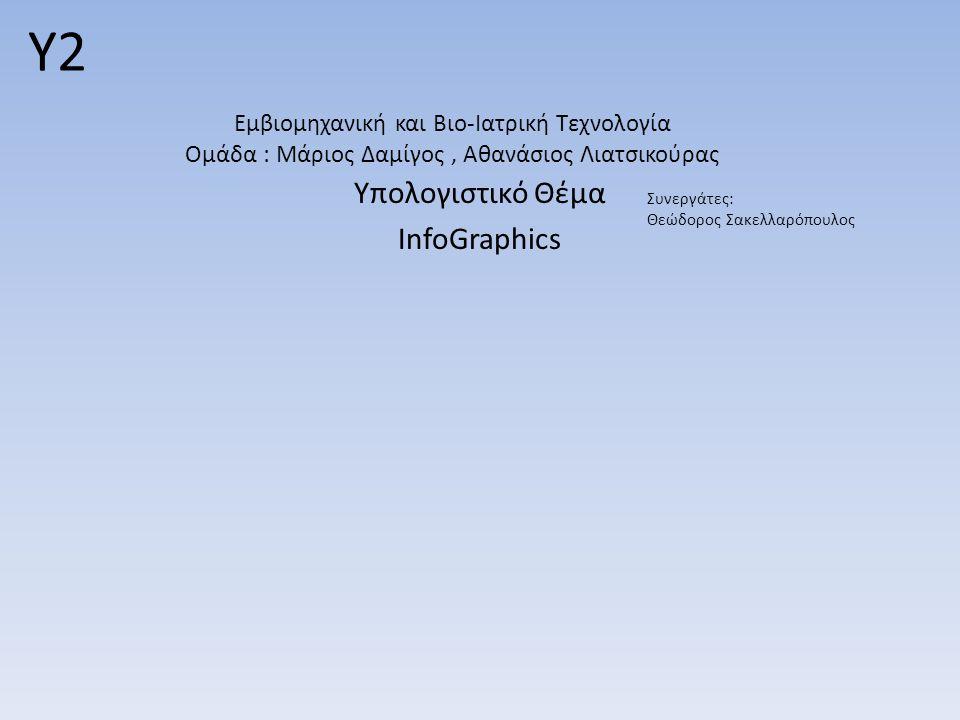 Εμβιομηχανική και Βιο-Ιατρική Τεχνολογία Ομάδα : Μάριος Δαμίγος, Αθανάσιος Λιατσικούρας Υπολογιστικό Θέμα InfoGraphics Y2 Συνεργάτες: Θεώδορος Σακελλα