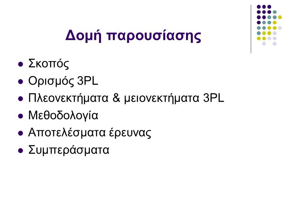 Δομή παρουσίασης Σκοπός Ορισμός 3PL Πλεονεκτήματα & μειονεκτήματα 3PL Μεθοδολογία Αποτελέσματα έρευνας Συμπεράσματα