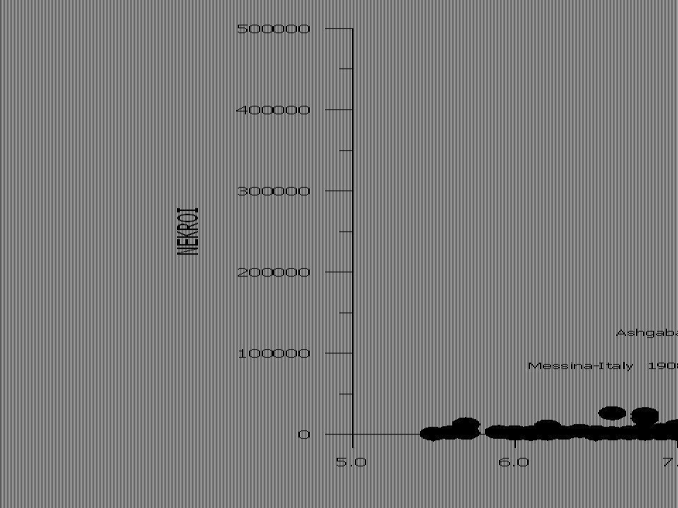 ΙΑΠΩΝΙΑ 11% 174.899 ΙΡΑΝ 14% 140.814 ΚΙΝΑ 11% 844.800 ΜΕΞ-Κ.ΑΜ 9% 56.785 ΤΟΥΡΚΙΑ 12% 48.330 ΜΟΝΟ ΑΥΤΈΣ ΔΙΝΟΥΝ ΤΟ 57% (66) ΤΩΝ ΚΑΤΑΣΤΡΟΦΙΚΩΝ ΣΕΙΣΜΩΝ ΠΟΥ ΑΝΤΙΣΤΟΙΧΟΥΝ ΣΤΟ 62% (1.265.628) ΤΩΝ ΘΥΜΑΤΩΝ.