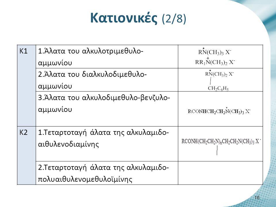 Κατιονικές (2/8) 16 Κ1 1.Άλατα του αλκυλοτριμεθυλο- αμμωνίου 2.Άλατα του διαλκυλοδιμεθυλο- αμμωνίου 3.Άλατα του αλκυλοδιμεθυλο-βενζυλο- αμμωνίου Κ2 1.Τεταρτοταγή άλατα της αλκυλαμιδο- αιθυλενοδιαμίνης 2.Τεταρτοταγή άλατα της αλκυλαμιδο- πολυαιθυλενομεθυλοϊμίνης +