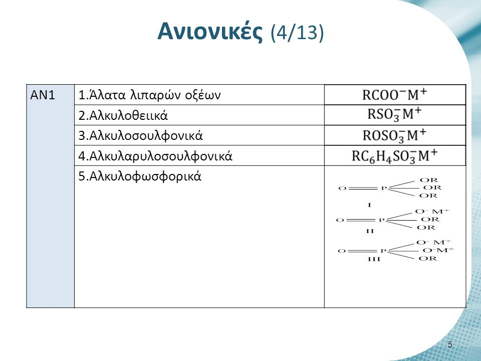 Ανιονικές (4/13) 5 ΑΝ1 1.Άλατα λιπαρών οξέων 2.Αλκυλοθειικά 3.Αλκυλοσουλφονικά 4.Aλκυλαρυλοσουλφονικά 5.Αλκυλοφωσφορικά