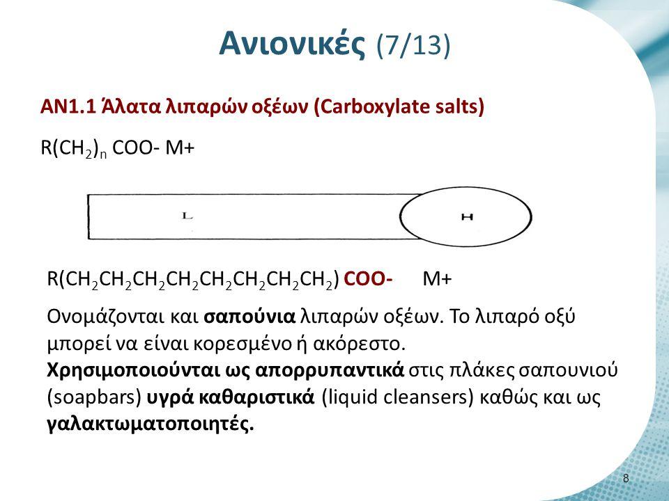 Ανιονικές (8/13) ΑΝ1.2 Αλκυλοθειικά άλατα (Alkylsulfates) ROSO 3 - M+ Έχουν καλή αφριστική ικανότητα και χρησιμοποιούνται σε σαμπουάν, αφρόλουτρα καθώς και υγρά καθαριστικά.