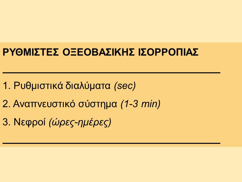 ΡΥΘΜΙΣΤΕΣ ΟΞΕΟΒΑΣΙΚΗΣ ΙΣΟΡΡΟΠΙΑΣ 1. Ρυθμιστικά διαλύματα (sec) 2. Αναπνευστικό σύστημα (1-3 min) 3. Νεφροί (ώρες-ημέρες)