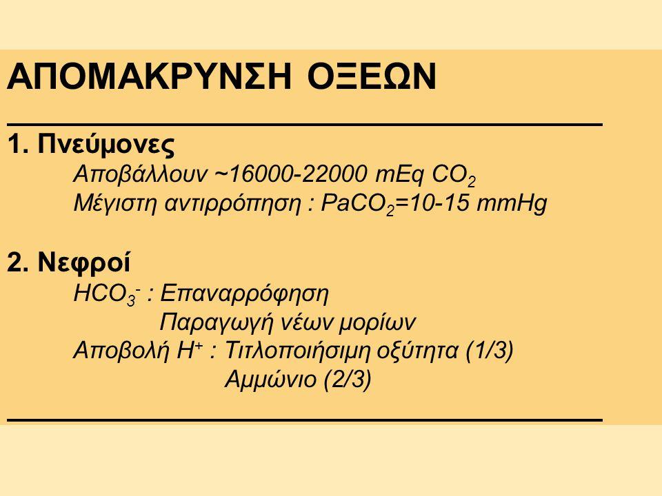 ΑΠΟΜΑΚΡΥΝΣΗ ΟΞΕΩΝ 1. Πνεύμονες Αποβάλλουν ~16000-22000 mEq CO 2 Μέγιστη αντιρρόπηση : PaCO 2 =10-15 mmHg 2. Νεφροί HCO 3 - : Επαναρρόφηση Παραγωγή νέω