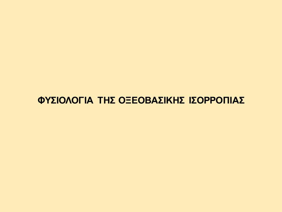 ΕΙΔΗ ΟΞΕΟΒΑΣΙΚΩΝ ΔΙΑΤΑΡΑΧΩΝ  Οξέωση αναπνευστική  ΟξυαιμίαPaCO 2  Αλκάλωση Η + =24 x  Αλκαλιαιμία HCO 3 -  Αλκάλωση μεταβολική  Οξέωση