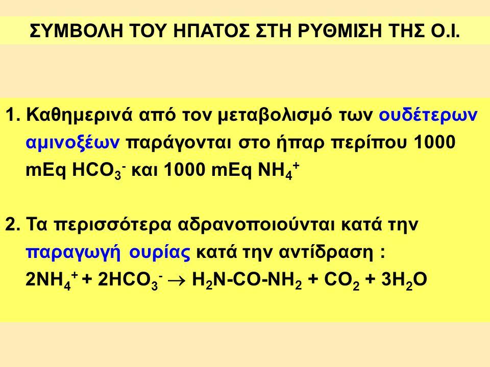 ΣΥΜΒΟΛΗ ΤΟΥ ΗΠΑΤΟΣ ΣΤΗ ΡΥΘΜΙΣΗ ΤΗΣ Ο.Ι. 1. Καθημερινά από τον μεταβολισμό των ουδέτερων αμινοξέων παράγονται στο ήπαρ περίπου 1000 mEq HCO 3 - και 100