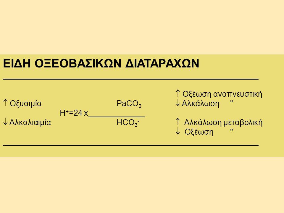 ΕΙΔΗ ΟΞΕΟΒΑΣΙΚΩΝ ΔΙΑΤΑΡΑΧΩΝ  Οξέωση αναπνευστική  ΟξυαιμίαPaCO 2  Αλκάλωση