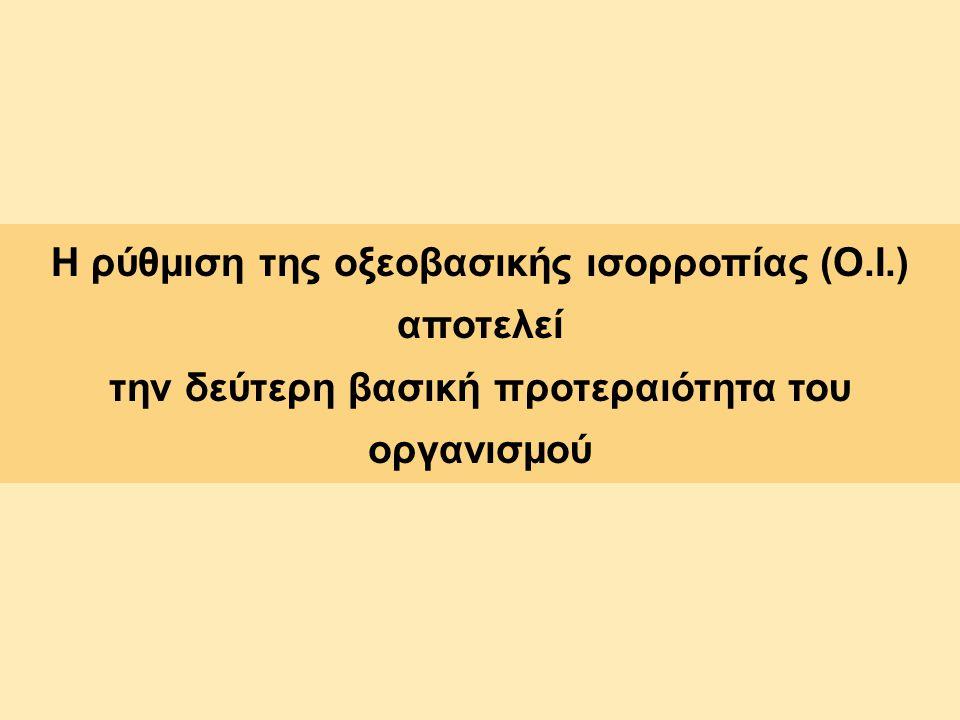 ΑΝΤΙΡΡΟΠΗΣΗ ΑΠΛΩΝ ΟΞΕΟΒΑΣΙΚΩΝ ΔΙΑΤΑΡΑΧΩΝ Μεταβολική οξέωση Μείωση PaCO 2 =1-1,2 για κάθε μείωση HCO 3 - κατά 1 mEq/L Μεταβολική αλκάλωση Αύξηση PaCO 2 κατά 0,6 mmHg για κάθε 1 mEq/L αύξησης HCO 3 - Αναπνευστική οξέωση Οξεία : Αύξηση HCO 3 - κατά 1 για κάθε αύξηση της PaCO 2 κατά 10 Χρόνια : Αύξηση HCO 3 - κατά 4 για κάθε αύξηση της PaCO 2 κατά 10 Αναπνευστική αλκάλωση Οξεία : Μείωση HCO 3 - κατά 2 για κάθε μείωση της PaCO 2 κατά 10 Χρόνια : Μείωση HCO 3 - κατά 5 για κάθε μείωση της PaCO 2 κατά 10