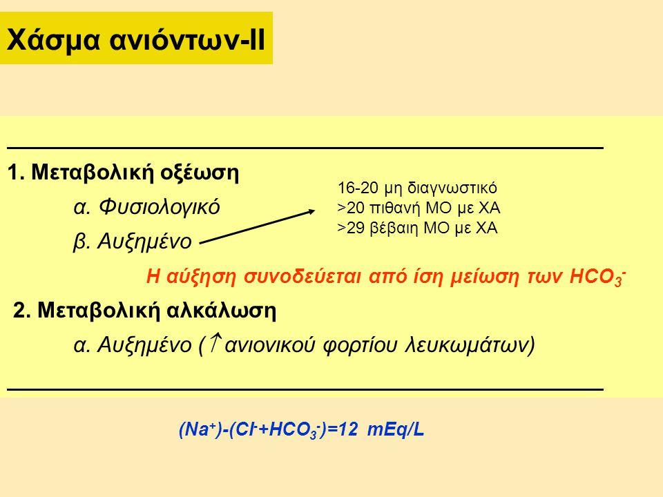 1. Μεταβολική οξέωση α. Φυσιολογικό β. Αυξημένο Η αύξηση συνοδεύεται από ίση μείωση των HCO 3 - 2. Μεταβολική αλκάλωση α. Αυξημένο (  ανιονικού φορτί