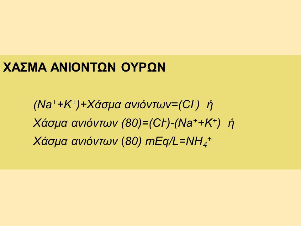 ΧΑΣΜΑ ΑΝΙΟΝΤΩΝ ΟΥΡΩΝ (Na + +K + )+Χάσμα ανιόντων=(CI - ) ή Χάσμα ανιόντων (80)=(CI - )-(Na + +K + ) ή Χάσμα ανιόντων (80) mEq/L=NH 4 +