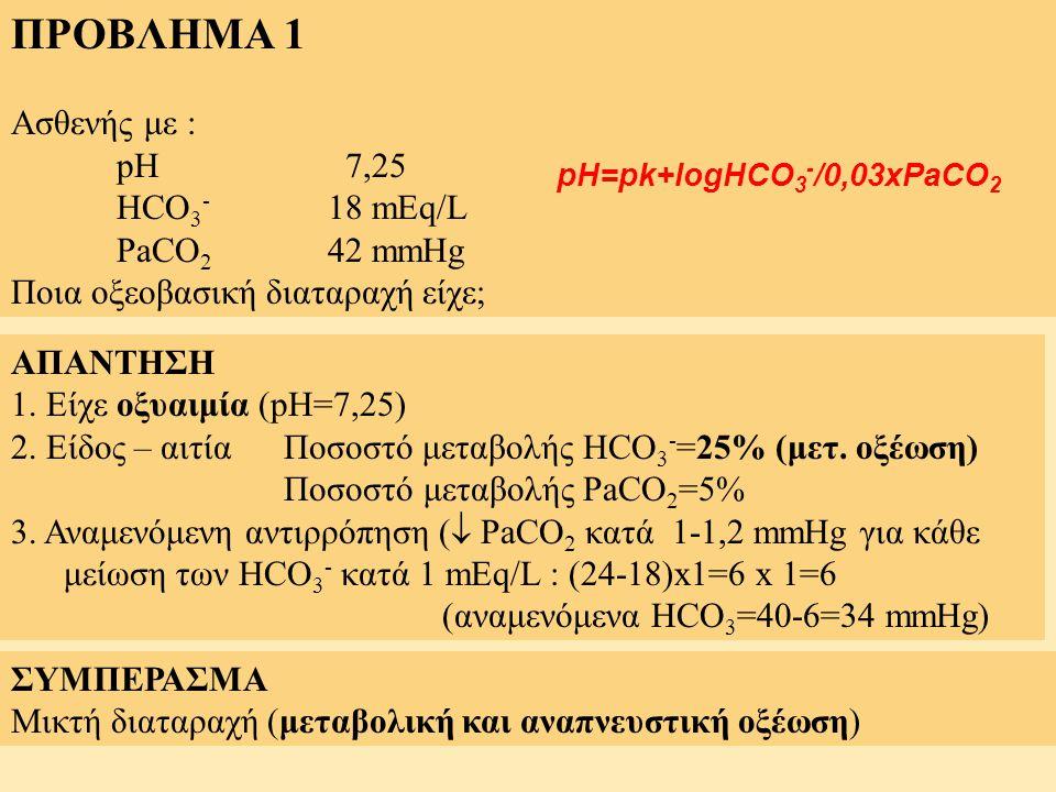 ΠΡΟΒΛΗΜΑ 1 Ασθενής με : pH 7,25 HCO 3 - 18 mEq/L PaCO 2 42 mmHg Ποια οξεοβασική διαταραχή είχε; ΑΠΑΝΤΗΣΗ 1. Είχε οξυαιμία (pH=7,25) 2. Είδος – αιτία Π