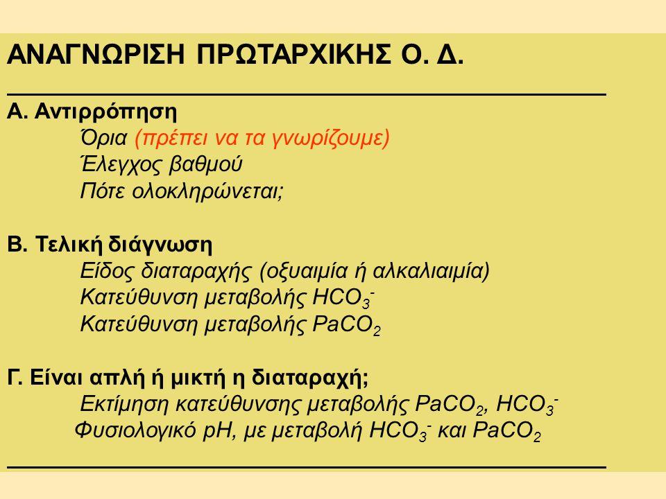 ΑΝΑΓΝΩΡΙΣΗ ΠΡΩΤΑΡΧΙΚΗΣ Ο. Δ. Α. Αντιρρόπηση Όρια (πρέπει να τα γνωρίζουμε) Έλεγχος βαθμού Πότε ολοκληρώνεται; Β. Τελική διάγνωση Είδος διαταραχής (οξυ