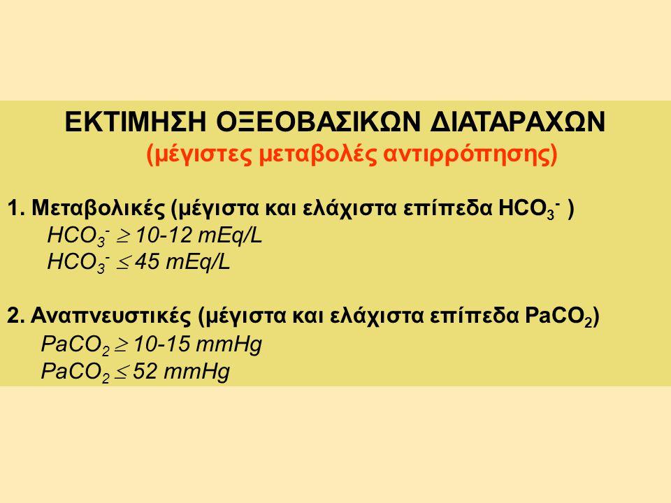 ΕΚΤΙΜΗΣΗ ΟΞΕΟΒΑΣΙΚΩΝ ΔΙΑΤΑΡΑΧΩΝ (μέγιστες μεταβολές αντιρρόπησης) 1. Μεταβολικές (μέγιστα και ελάχιστα επίπεδα HCO 3 - ) HCO 3 -  10-12 mEq/L HCO 3 -