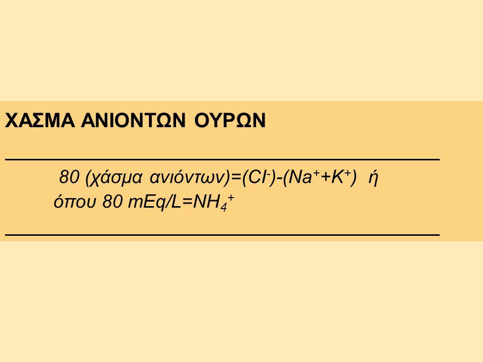 ΧΑΣΜΑ ΑΝΙΟΝΤΩΝ ΟΥΡΩΝ 80 (χάσμα ανιόντων)=(CI - )-(Na + +K + ) ή όπου 80 mEq/L=NH 4 +