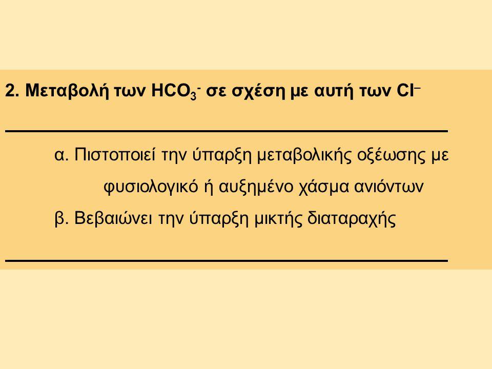 2. Μεταβολή των HCO 3 - σε σχέση με αυτή των CI – α. Πιστοποιεί την ύπαρξη μεταβολικής οξέωσης με φυσιολογικό ή αυξημένο χάσμα ανιόντων β. Βεβαιώνει τ