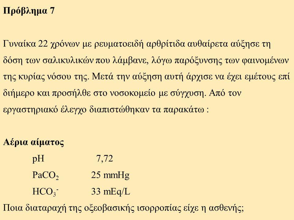 Πρόβλημα 7 Γυναίκα 22 χρόνων με ρευματοειδή αρθρίτιδα αυθαίρετα αύξησε τη δόση των σαλικυλικών που λάμβανε, λόγω παρόξυνσης των φαινομένων της κυρίας