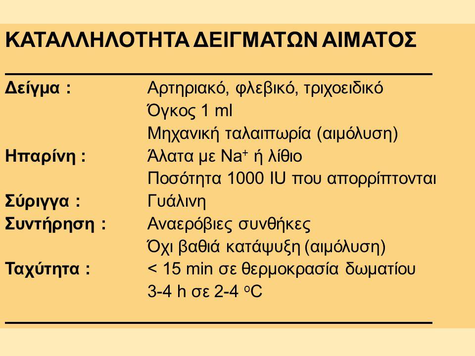 ΚΑΤΑΛΛΗΛΟΤΗΤΑ ΔΕΙΓΜΑΤΩΝ ΑΙΜΑΤΟΣ Δείγμα :Αρτηριακό, φλεβικό, τριχοειδικό Όγκος 1 ml Μηχανική ταλαιπωρία (αιμόλυση) Ηπαρίνη :Άλατα με Na + ή λίθιο Ποσότ