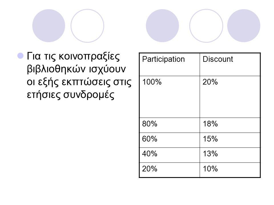 Για τις κοινοπραξίες βιβλιοθηκών ισχύουν οι εξής εκπτώσεις στις ετήσιες συνδρομές ParticipationDiscount 100%20% 80%18% 60%15% 40%13% 20%10%